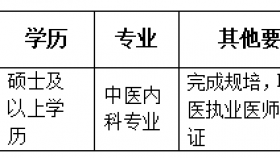 四川省骨科医院2020年招聘公告