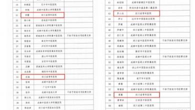 """我院新增四个""""四川省名中医工作室""""建设项目"""